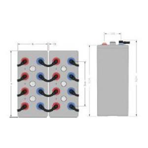 Inbatt OPzV-Zelle 20 OPzV 2500 - 2V 2700Ah (C10) Batterie