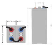 Inbatt OPzV-Zelle 5 OPzV 250 - 2V 280Ah (C10) Batterie