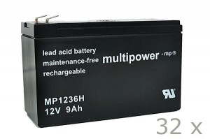 Batteriesatz für APC SU DP10000 + SU DP10000i (hochstrom)