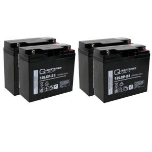 Akkusatz für Kinder Elektro-Quad S-8 Farmer 1000 Watt - 4 x 12V / 23Ah AGM Batterien zyklenfest