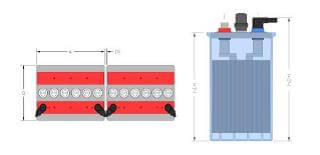Inbatt OGi-Block 1 OGi 25 - 12V 33Ah (C10) Batterie