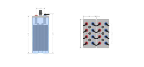 Inbatt OPzS-Zelle 20 OPzS 2500 - 2V 2926Ah (C10) Batterie