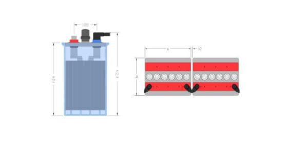 Inbatt OPzS-Block Batterie 2 OPzS 100 - 12V 103Ah (C10)
