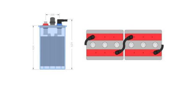 Inbatt OPzS-Block Batterie 4 OPzS 200 - 6V 215Ah (C10)