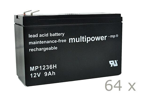 Batteriesatz für APC Silcon DP320E (hochstrom)