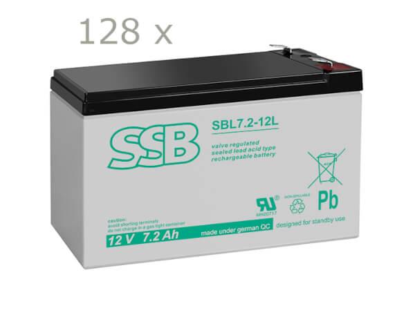 Batteriesatz für APC Silcon SL20KHB2 (longlife)