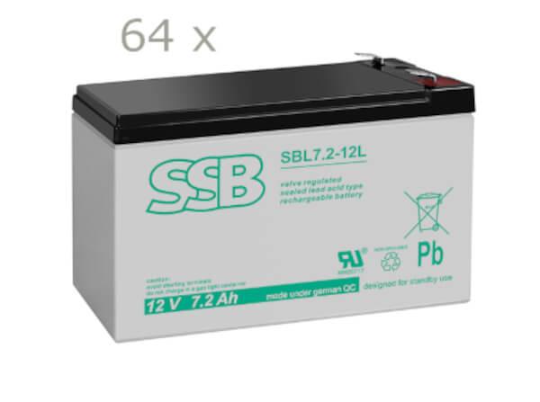 Batteriesatz für APC Silcon DP320E (longlife)